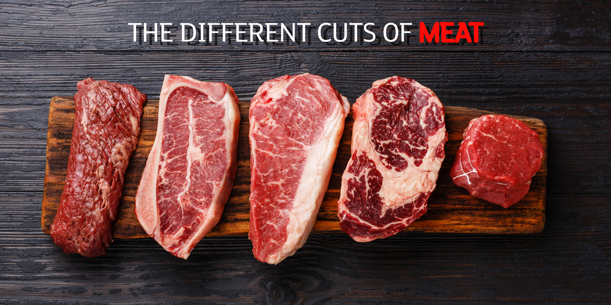 The different cuts of meat